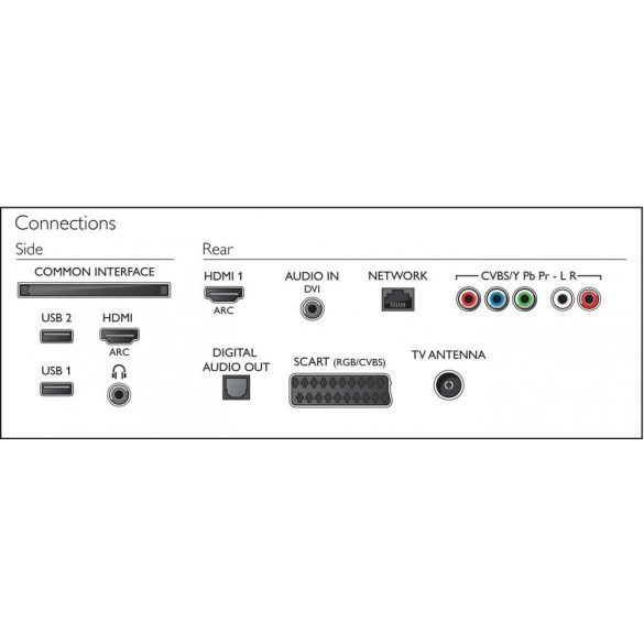 Philips 40PFH5300/88 Full HD Smart LED LCD televízió - Bemutató darab
